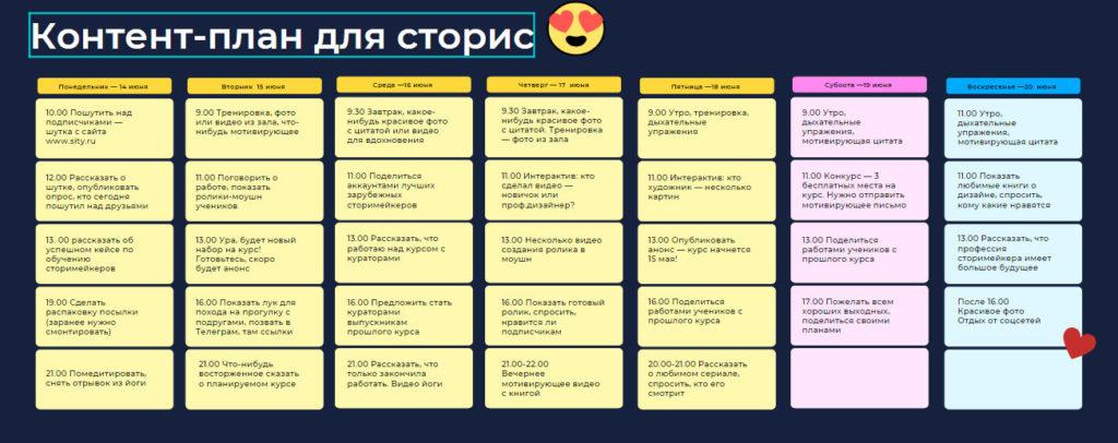 Контент-план для социальных сетей: инструкция + 8 примеров