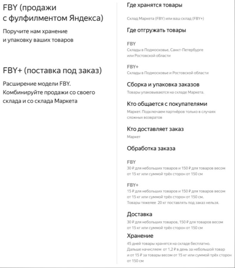 Как начать продавать на Яндекс.Маркете в 2021