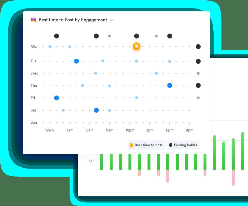 14 лучших сервисов для анализа Инстаграма