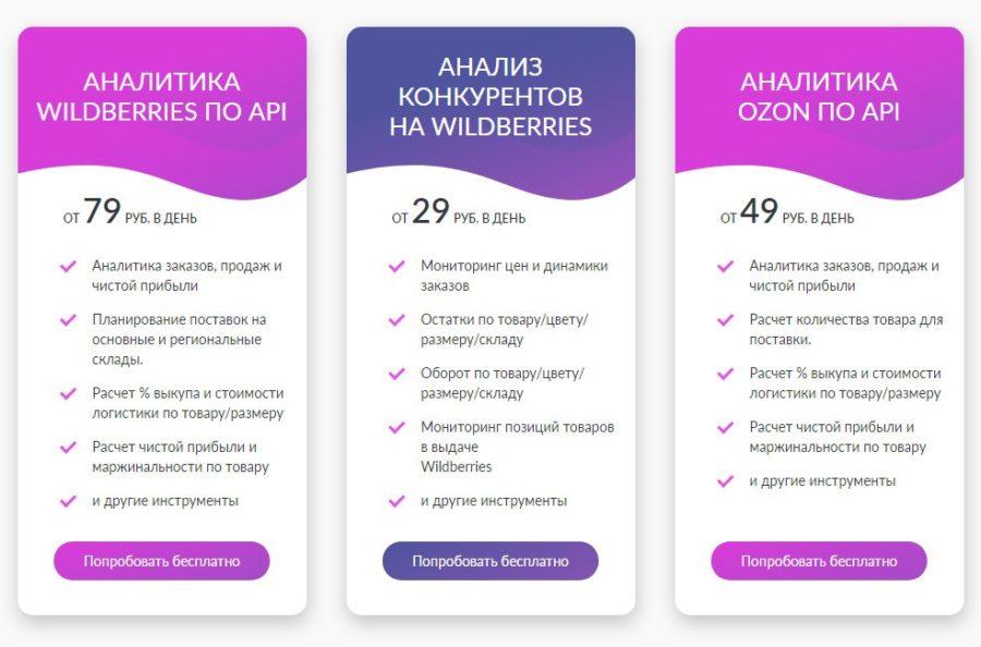 Аналитика маркетплейсов – ТОП- сервиса по анализу Wildberries, OZON, Яндекс Маркет, Сбер МегаМаркет и AliExpress